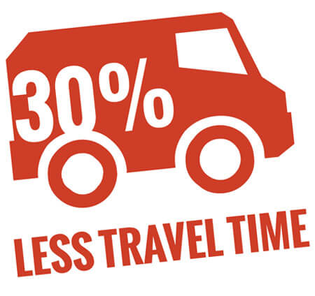 Less travel time