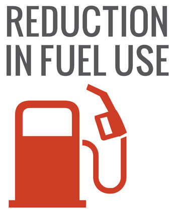 Reduction in fuel use