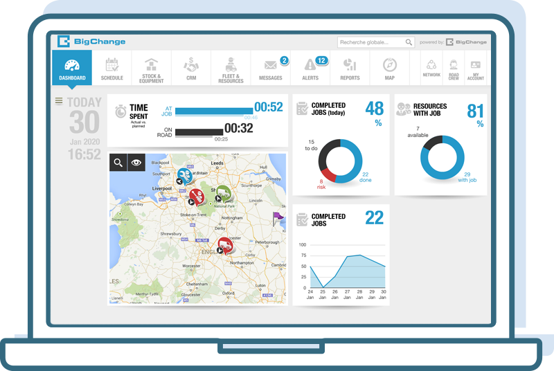 Product overview dashboard